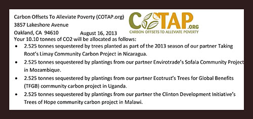 Carbon Offsets to Alleviate Poverty 2013